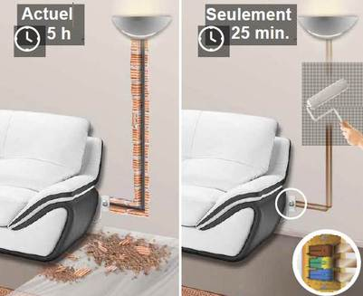 Next Tape Le Cable Electrique A Plat Qui Se Colle Au Mur